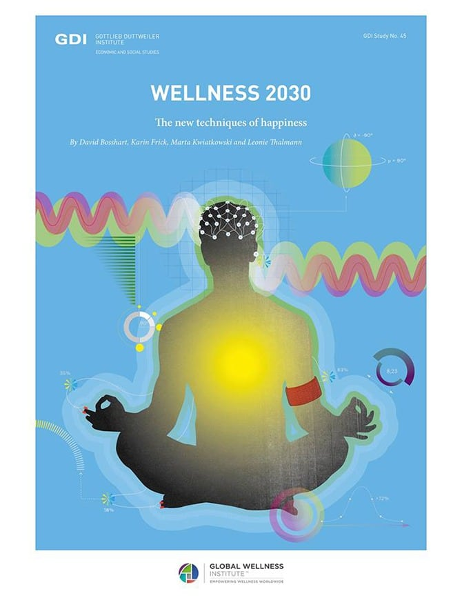2018 Wellness Research Event - Wellness 2030